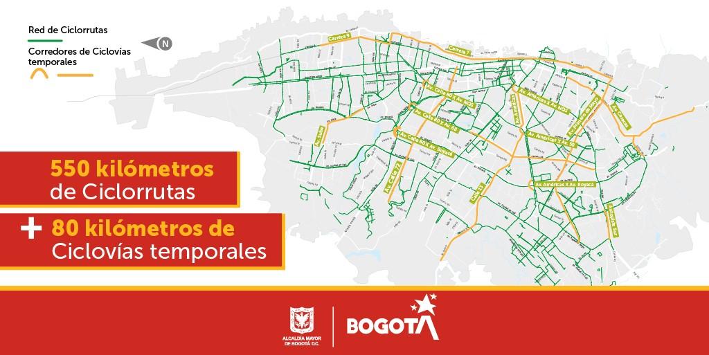 Ciclovías temporales Bogotá